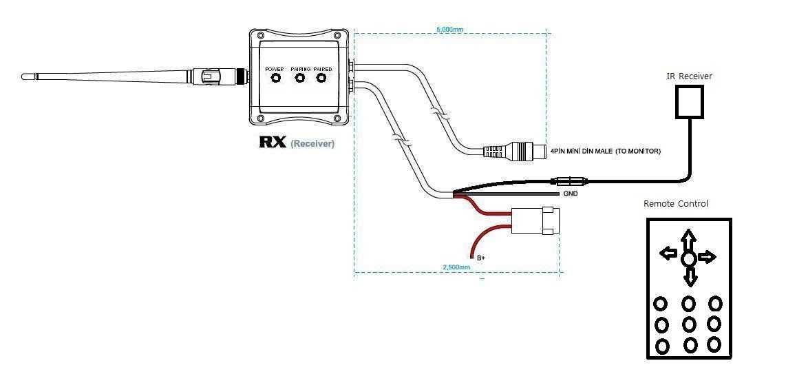 Rx_IR-remote control_140203